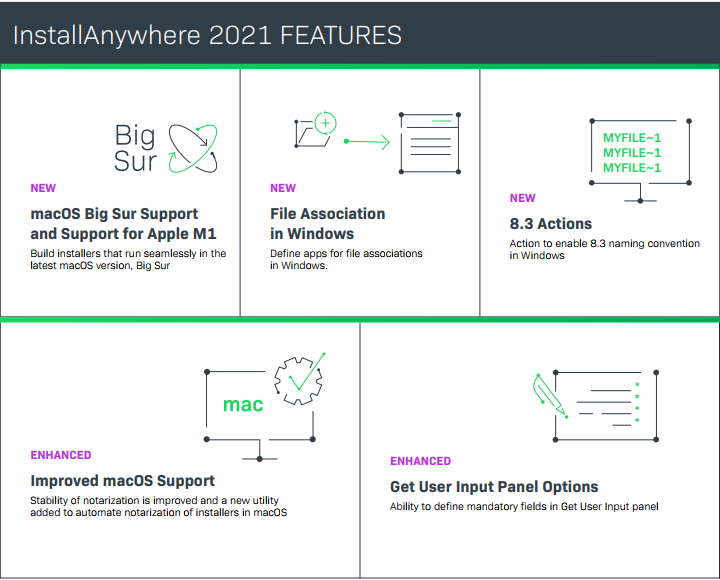 InstalAnywhere Features data sheet